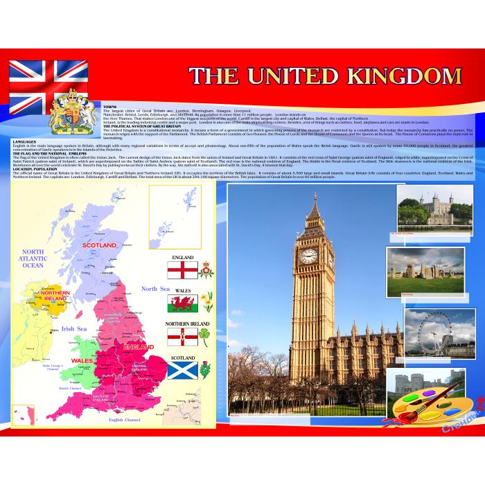Стенд Соединенное Королевство на английском языке в красно-синих тонах