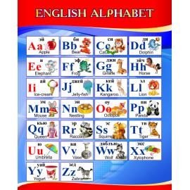 Стенд English Alphabet на английском языке в красно-синей цветовой гамме