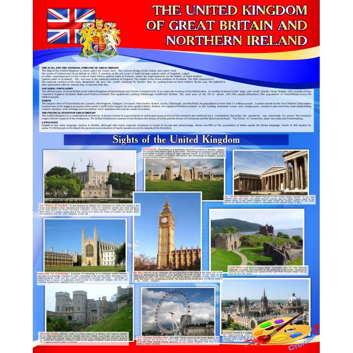 Стенд Соединенное Королевство Великобритания и Северная Ирландия на английском языке в сине-красной гамме