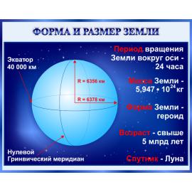 Стенд Форма и размер Земли для кабинета Астрономии в синих тонах