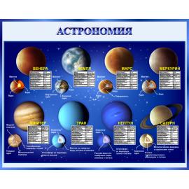 Стенд Астрономия в синих тонах