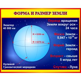 Стенд Форма и размер Земли для кабинета Астрономии в красно-желтых тонах