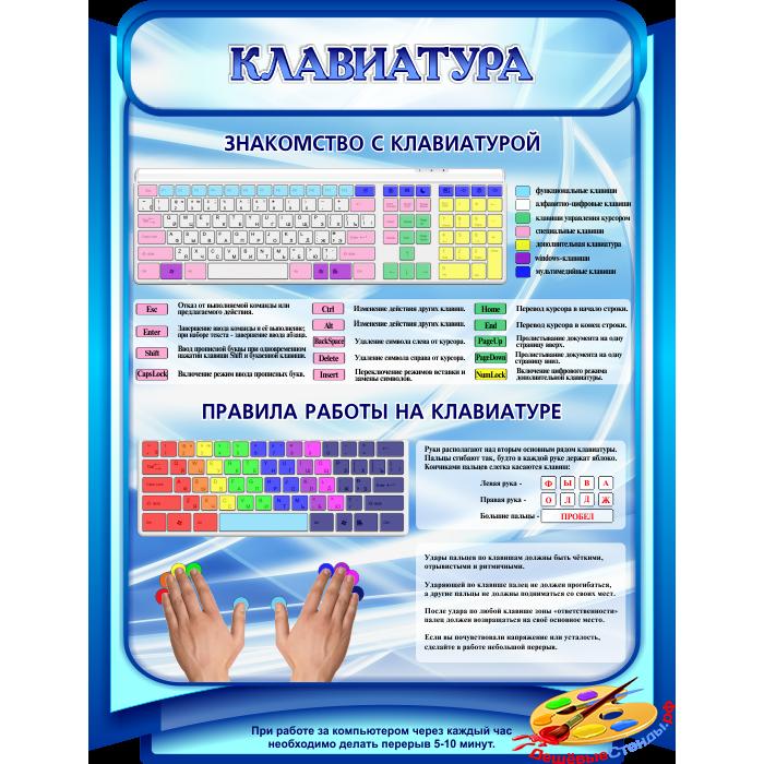 Стенд Клавиатура в сине-голубых тонах для кабинета Информатики