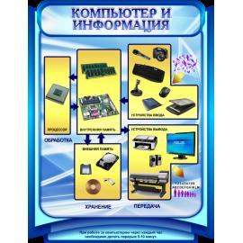 Стенд Компьютер и информация в сине-голубых тонах для кабинета Информатики