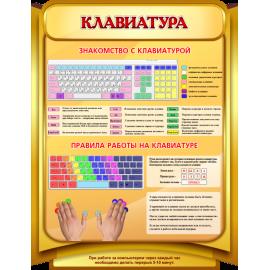 Стенд Клавиатура в золотистых тонах для кабинета Информатики