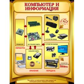 Стенд Компьютер и информация в золотистых тонах для кабинета Информатики
