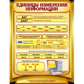 Стенд Единицы измерения информации в золотистых тонах для кабинета Информатики