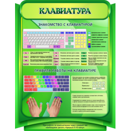 Стенд Клавиатура в зеленых тонах для кабинета Информатики