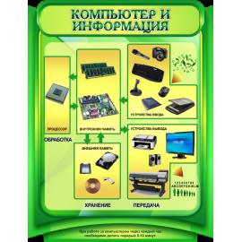Стенд Компьютер и информация в зеленых тонах для кабинета Информатики