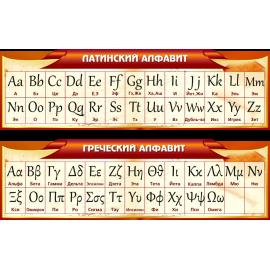 Стенды Латинский Греческий алфавит в золотисто-бордовых тонах для кабинета Математики