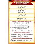 Стенды с формулами в золотисто-бордовых тонах для кабинета Математики 7 шт.