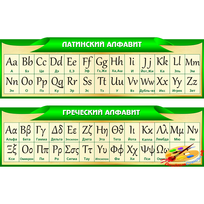 Стенды Латинский Греческий алфавит в золотисто-зеленых тонах для кабинета Математики
