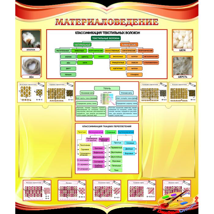 Стенд Материаловедение в золотисто-красных тонах