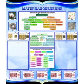 Стенд Материаловедение в сине-голубых тонах