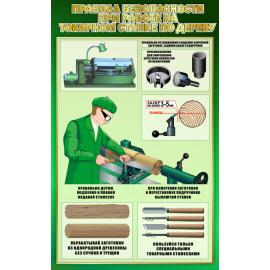 Стенд Правила безопасности при работе на токарном станке по дереву в зеленых тонах