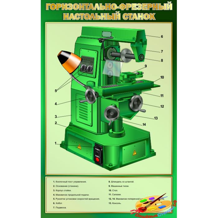 Стенд Горизонтально-фрезерный настольный станок в зеленых тонах