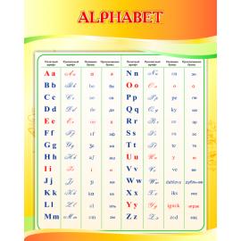 Стенд Французский алфавит на французском языке в золотисто-оранжевых тонах