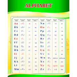 Стенд Французский алфавит на французском языке в золотисто-зеленых тонах