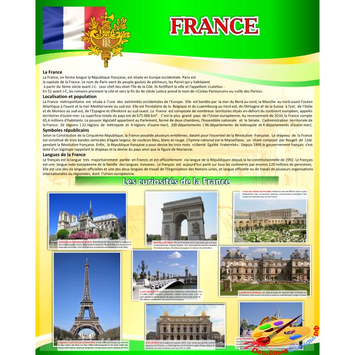 Стенд Франция на французском языке в золотисто-зеленых тонах