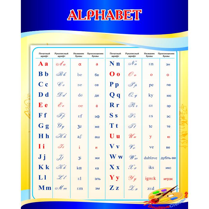 Стенд Французский алфавит на французском языке в золотисто-синих тонах