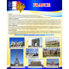 Стенд Франция на французском языке в золотисто-синих тонах