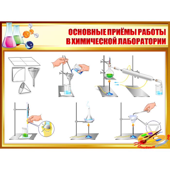 Стенд Основные приемы работы в химической лаборатории в золотистой гамме
